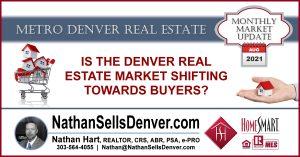Denver real estate market forecast august 2021