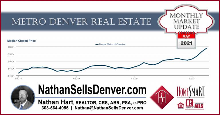 Metro Denver Real Estate Market - May 2021